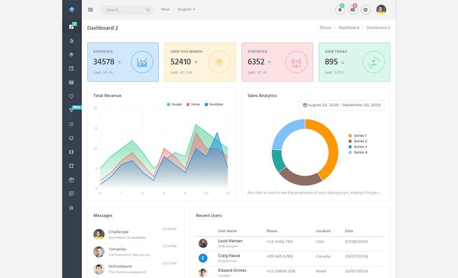 Zircos - Admin Dashboard + Material Design - 2