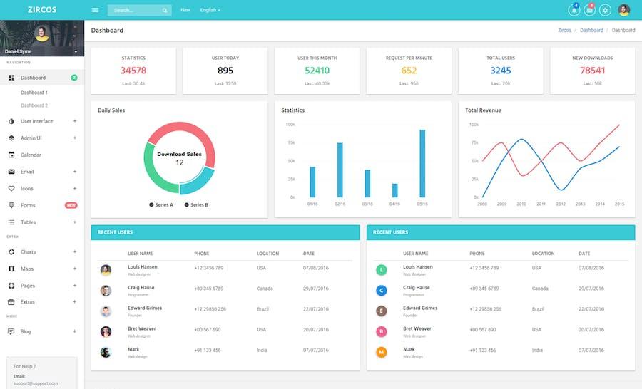 Zircos - Admin Dashboard + Material Design - 1