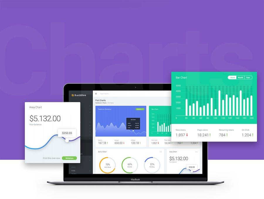 DashBee - CMS Dashboard UI Kit - 3