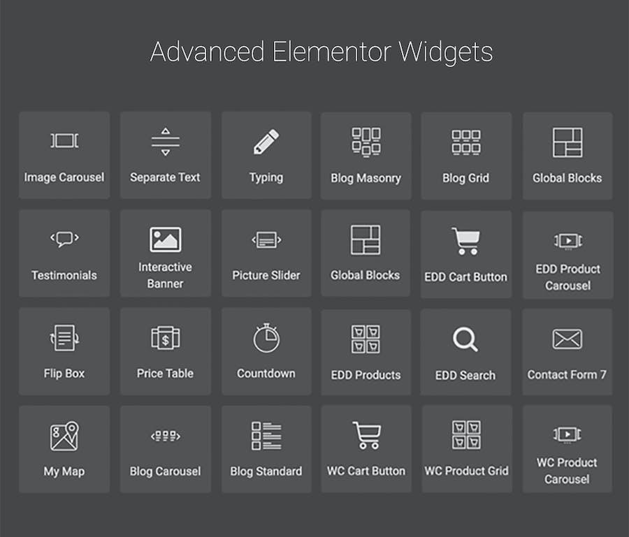 WPKit For Elementor - Advanced Widgets & Addon - 0