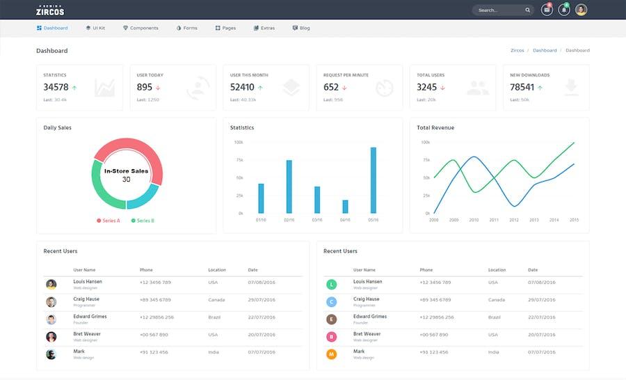 Zircos - Admin Dashboard + Material Design - 0