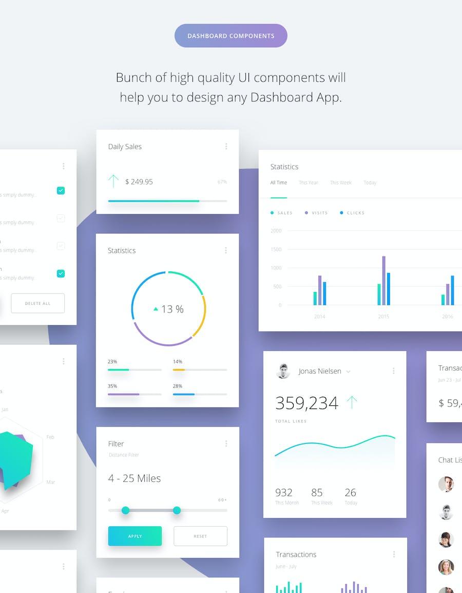 Datta - Dashboard UI Kit - 3